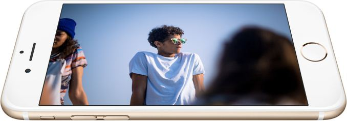 Understanding Dual Domain Pixels in the iPhone 6 and iPhone