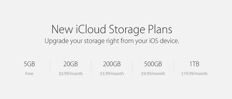 Apple Introduces iCloud Drive Lower Cost Storage