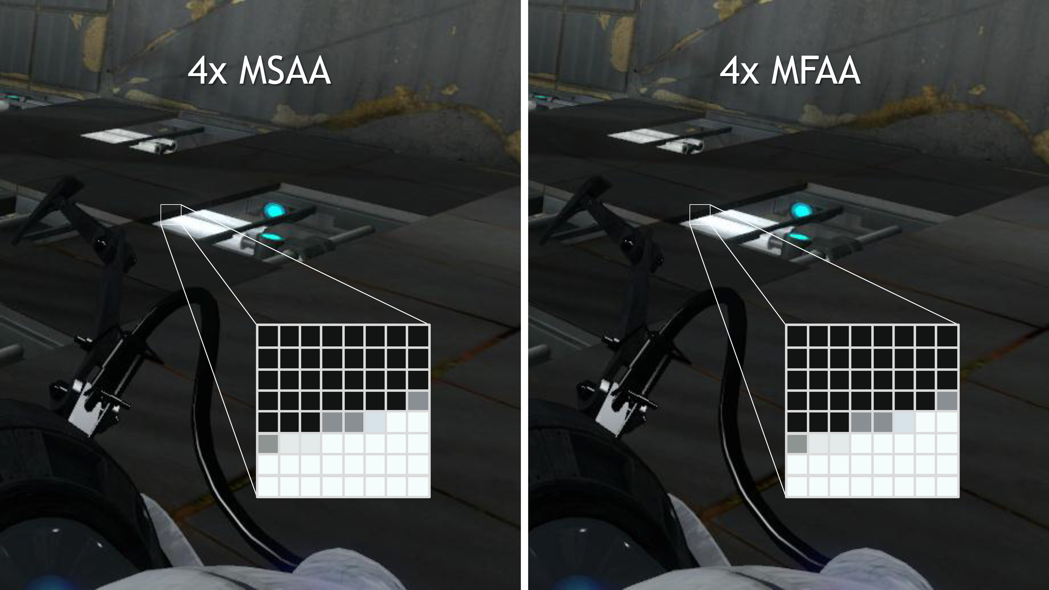 Multi-Frame sampled Anti-Aliasing also has one other catch that has to be  accounted for, and that's frame rates. At low framerates – below 30fps –  the time ...