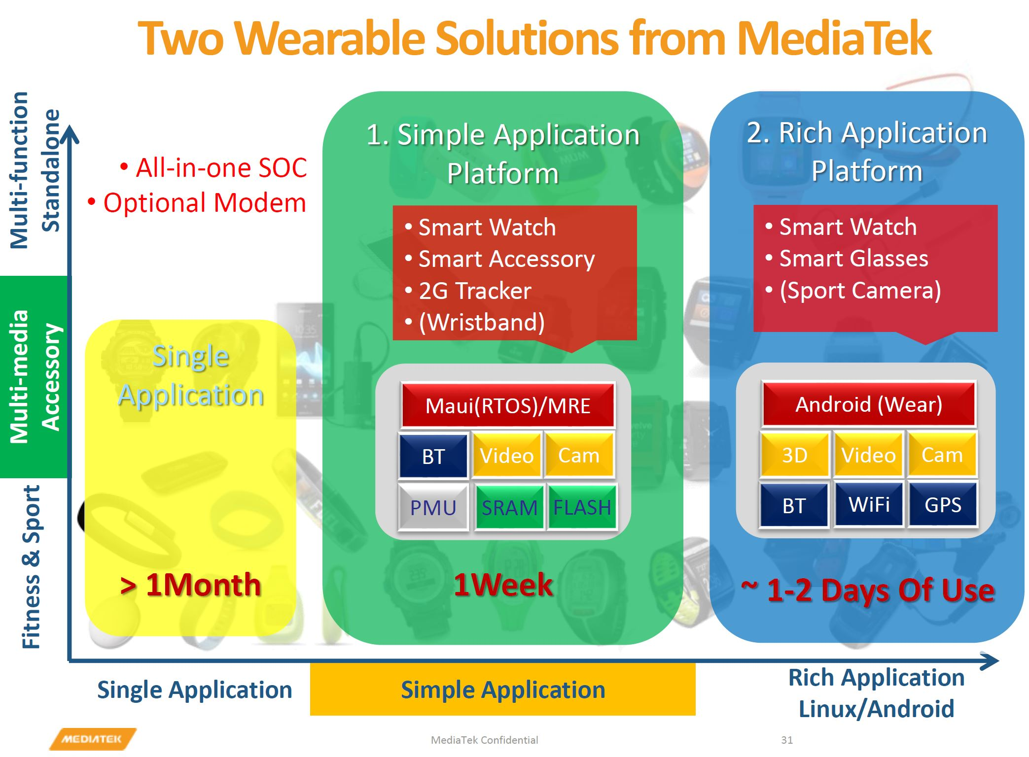 mediatek labs and linkit platform launch targeting iot and