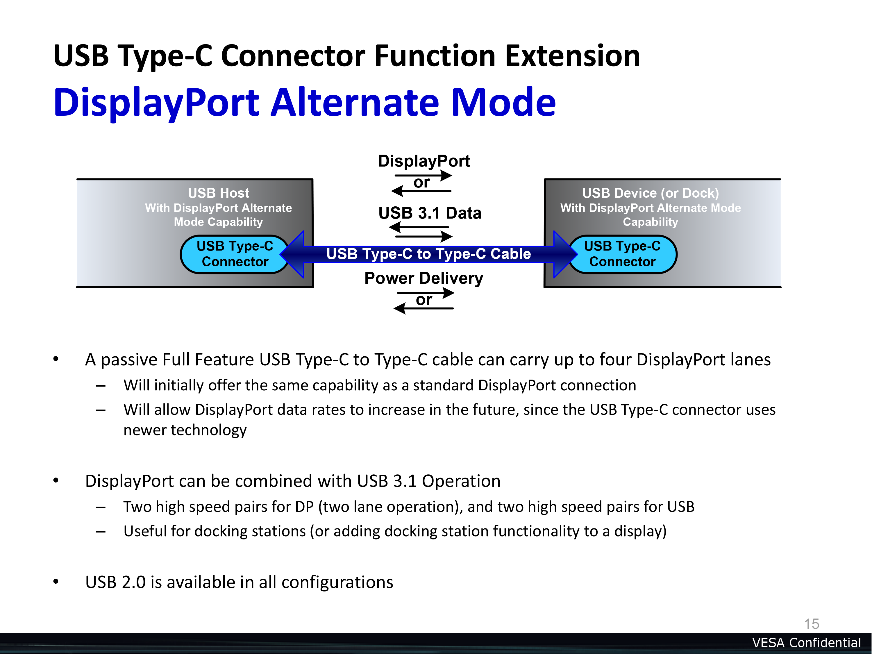 Displayport Alternate Mode For Usb Type C Announced Video Power Wiring Data All Over