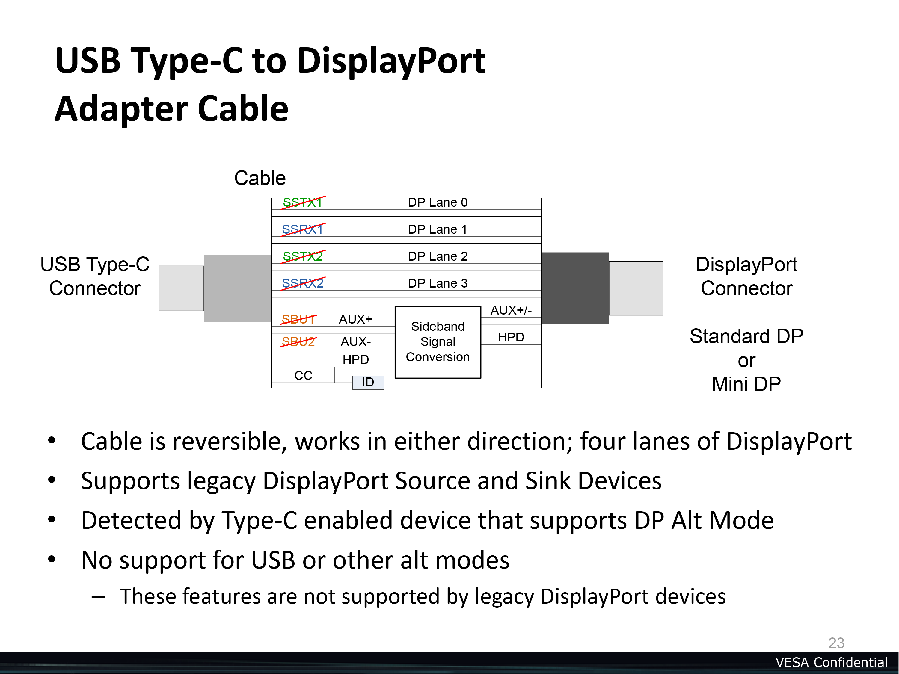 Genmore Displayport Alternate Mode For Usb Type C Pinout Further Scart To Vga Cable Diagram In Addition Wiring Or Since These Cables Will Be Bidirectional A Legacy Source Could Connected Sink Just As Well