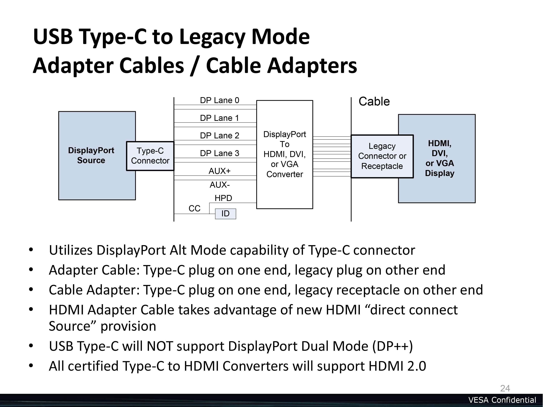 Tremendous Displayport Alternate Mode For Usb Type C Announced Wiring Database Cominyuccorg