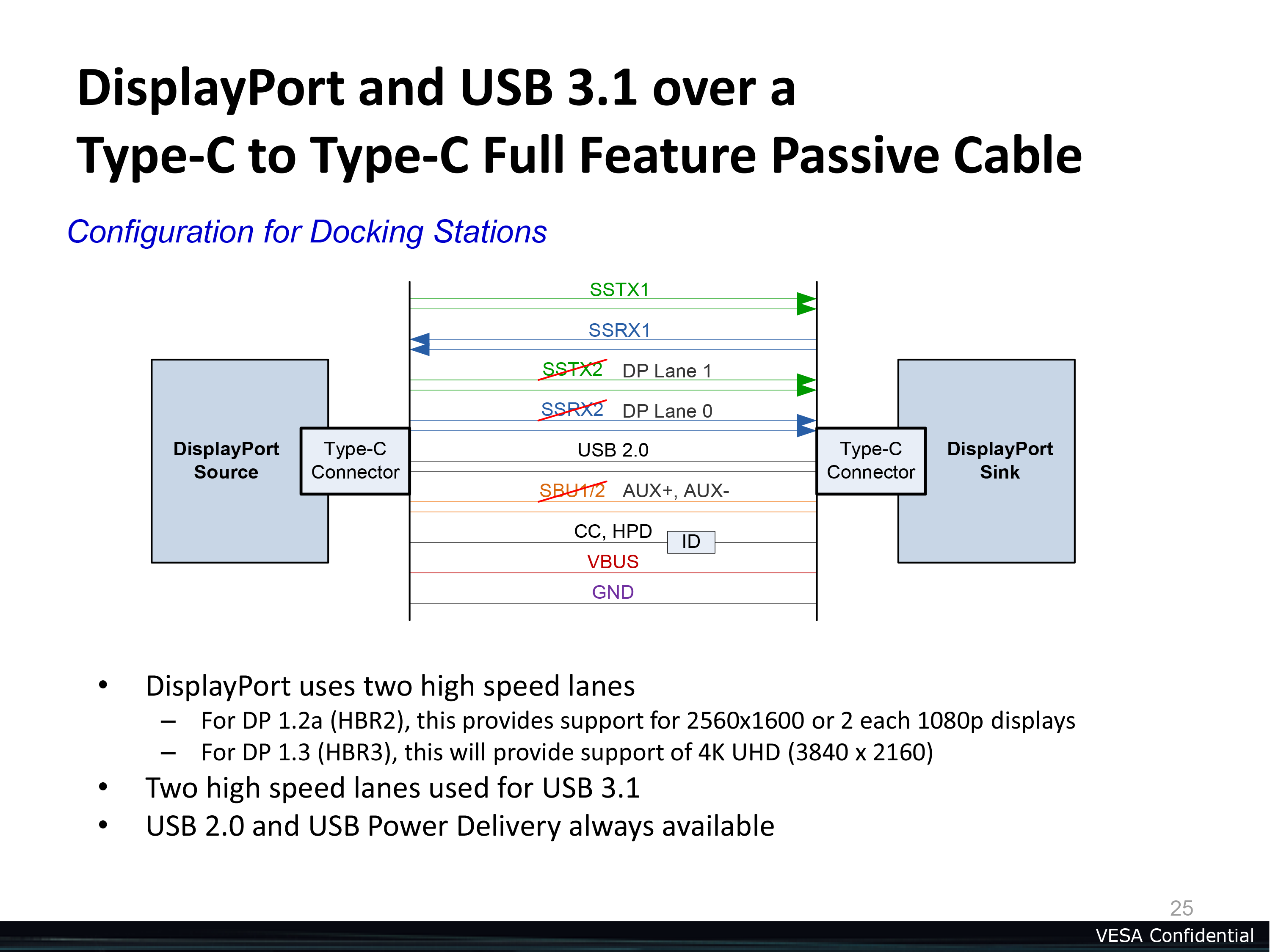 displayport alternate mode for usb type c announced video power rh anandtech com DisplayPort Connector Types DisplayPort Monitor Connector