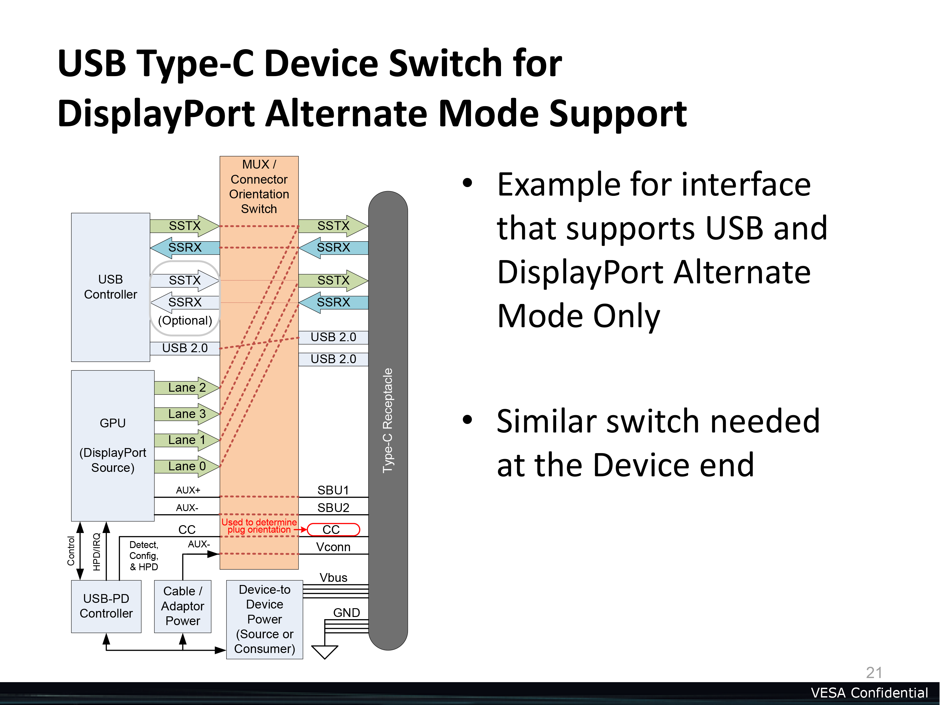 Displayport Alternate Mode For Usb Type C Announced Video Power Aux Cable Schematic Data All Over