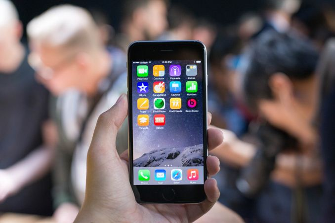 iPhone 6 and iPhone 6 Plus: Preliminary Results