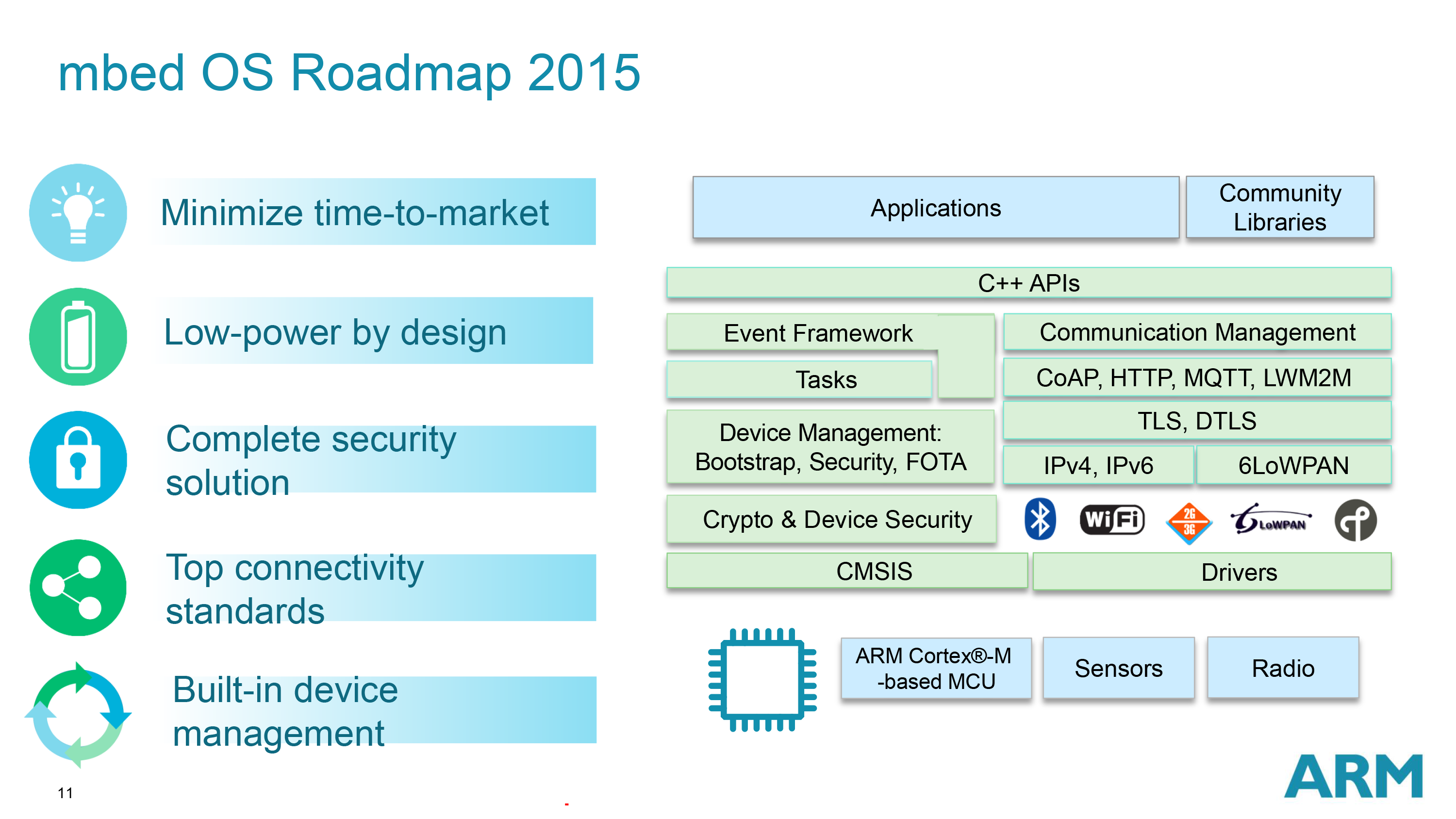"ARM Announces ""mbed"" IoT Device Platform"