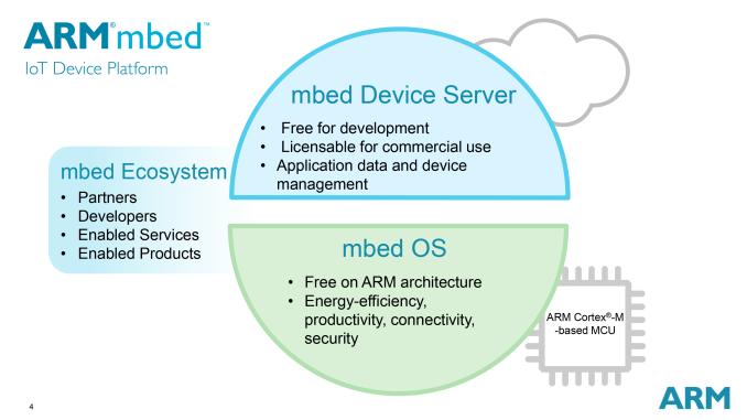 "ARM Announces ""mbed"" IoT Device Platform"