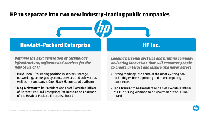 hewlett packard type of market structure They tossed a coin to decide whether the company they founded would be called hewlett-packard (hp) or packard-hewlett hewlett-packard) in 1963 to market.