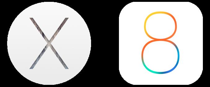 a new design for os x