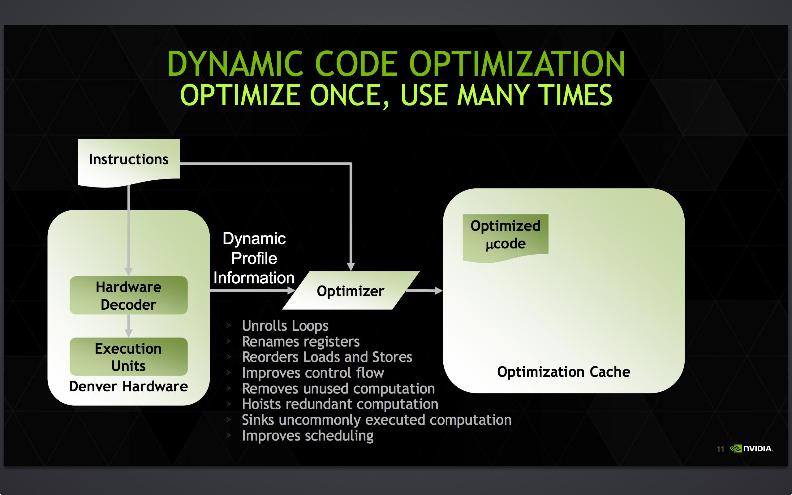 model binar de opțiune