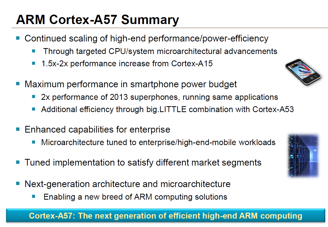 Cortex A57 Architecture Arm A53 T760 Investigated Samsung Exynos 5 Octa Block Diagram Meanwhile Arms Long Term Plans For Also Call It To Lead A Double Life As Server Cpu With 64 Bit Memory Space Applications Running On The