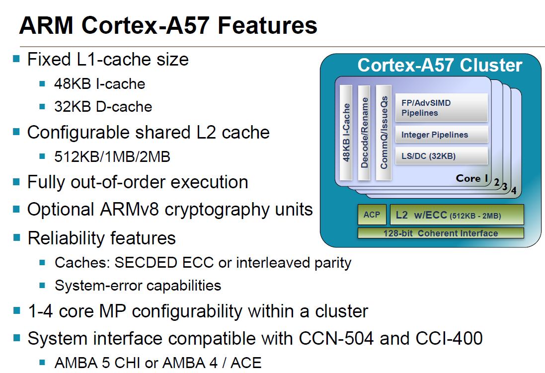 Cortex A57 - Architecture - ARM A53/A57/T760 investigated