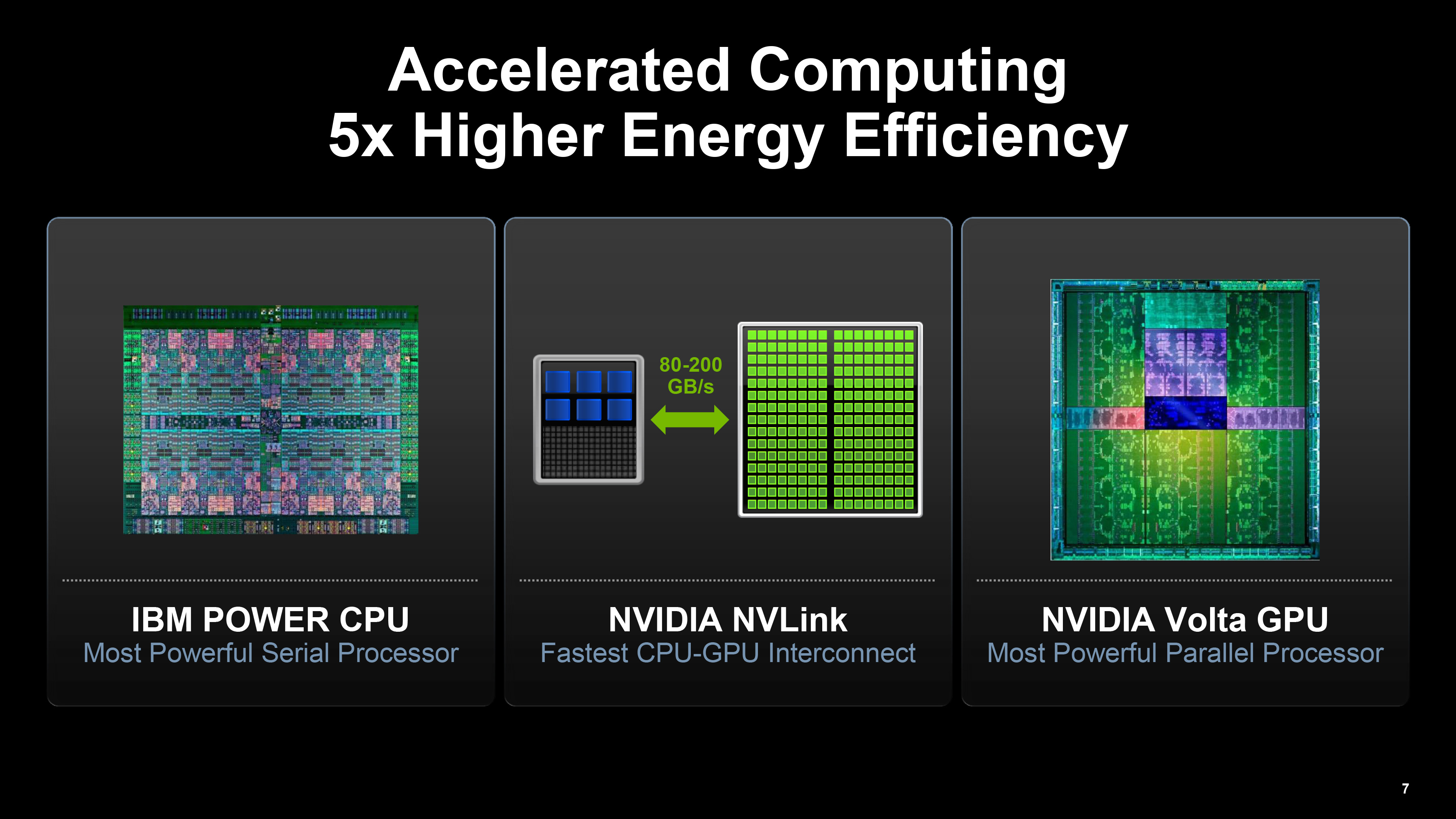 Nvidia Volta Ibm Power9 Land Contracts For New Us