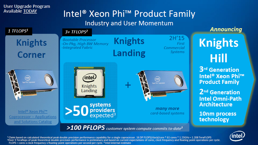 Intel S Xeon Phi After Knights Landing Comes Knights Hill