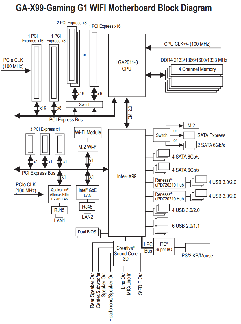 what is a motherboard   u2013 definition  function  u0026 diagram
