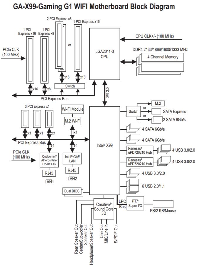 cpu block diagram