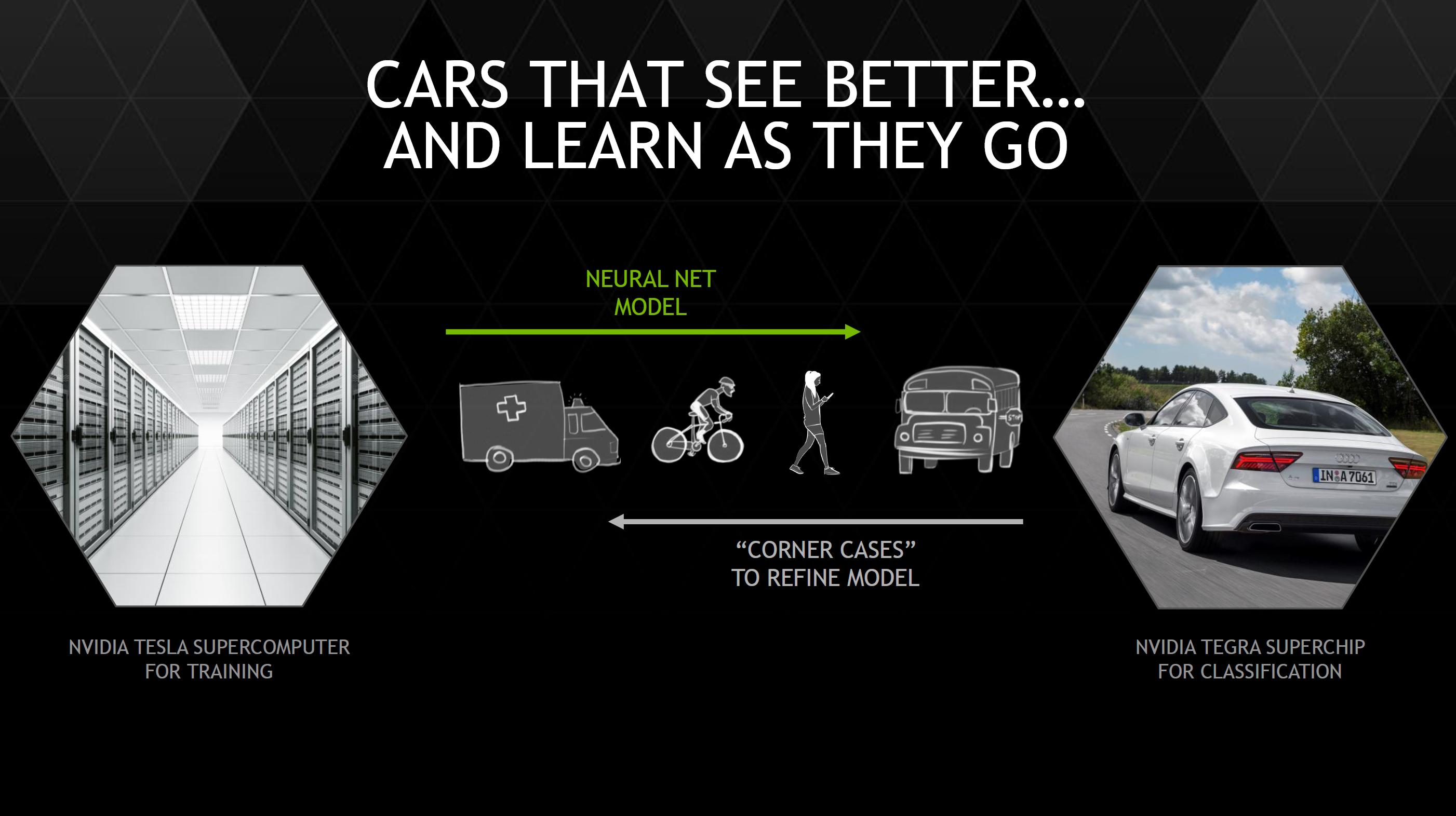 Nvidia Orin, la plataforma para vehículos autónomos 2