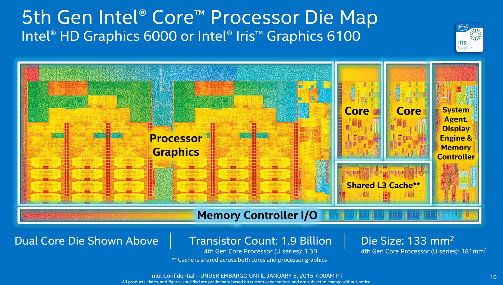 intel hd graphics 5500 драйвер скачать