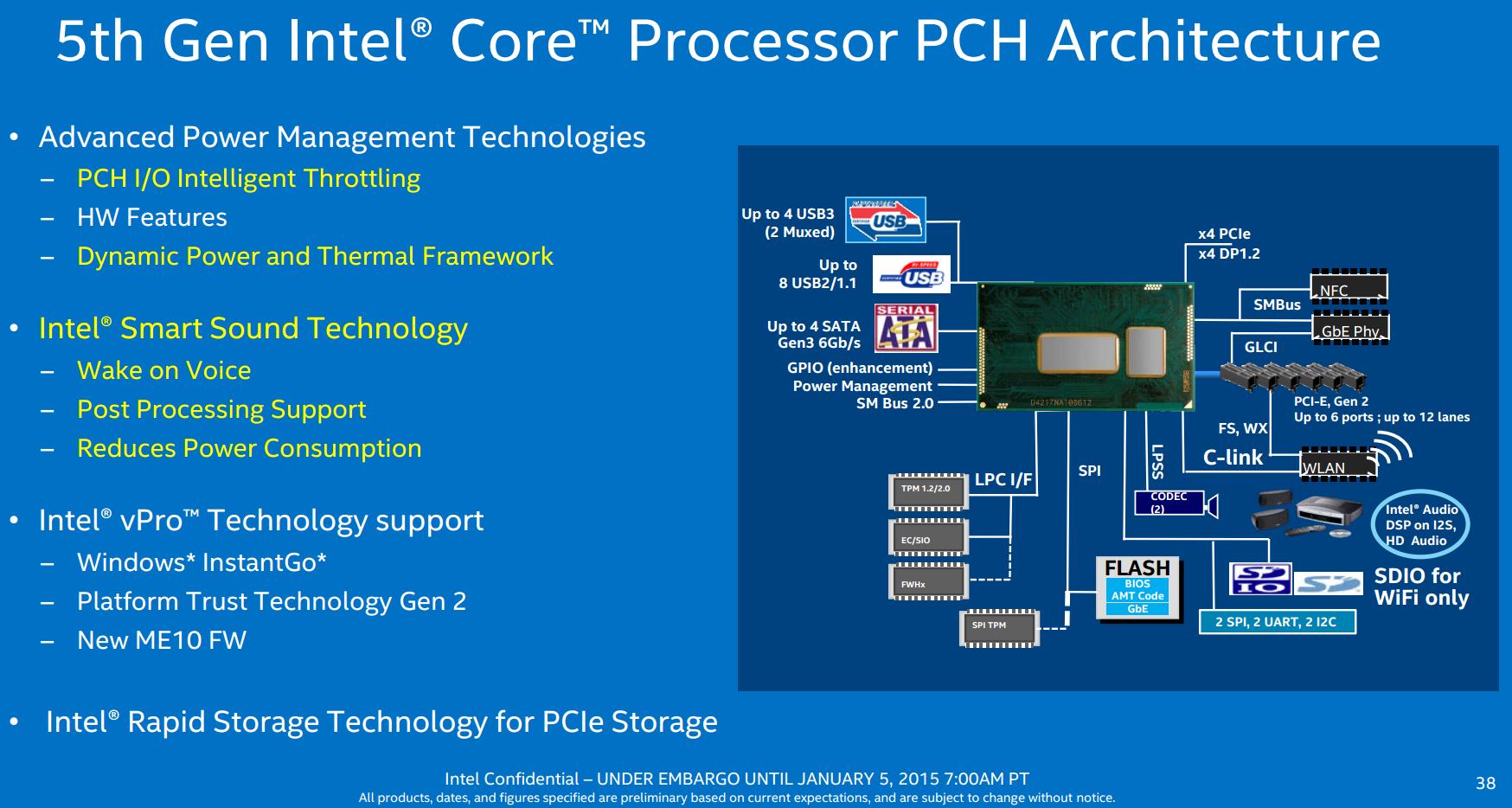 Broadwell-U: On Performance - Intel Releases Broadwell-U: New SKUs