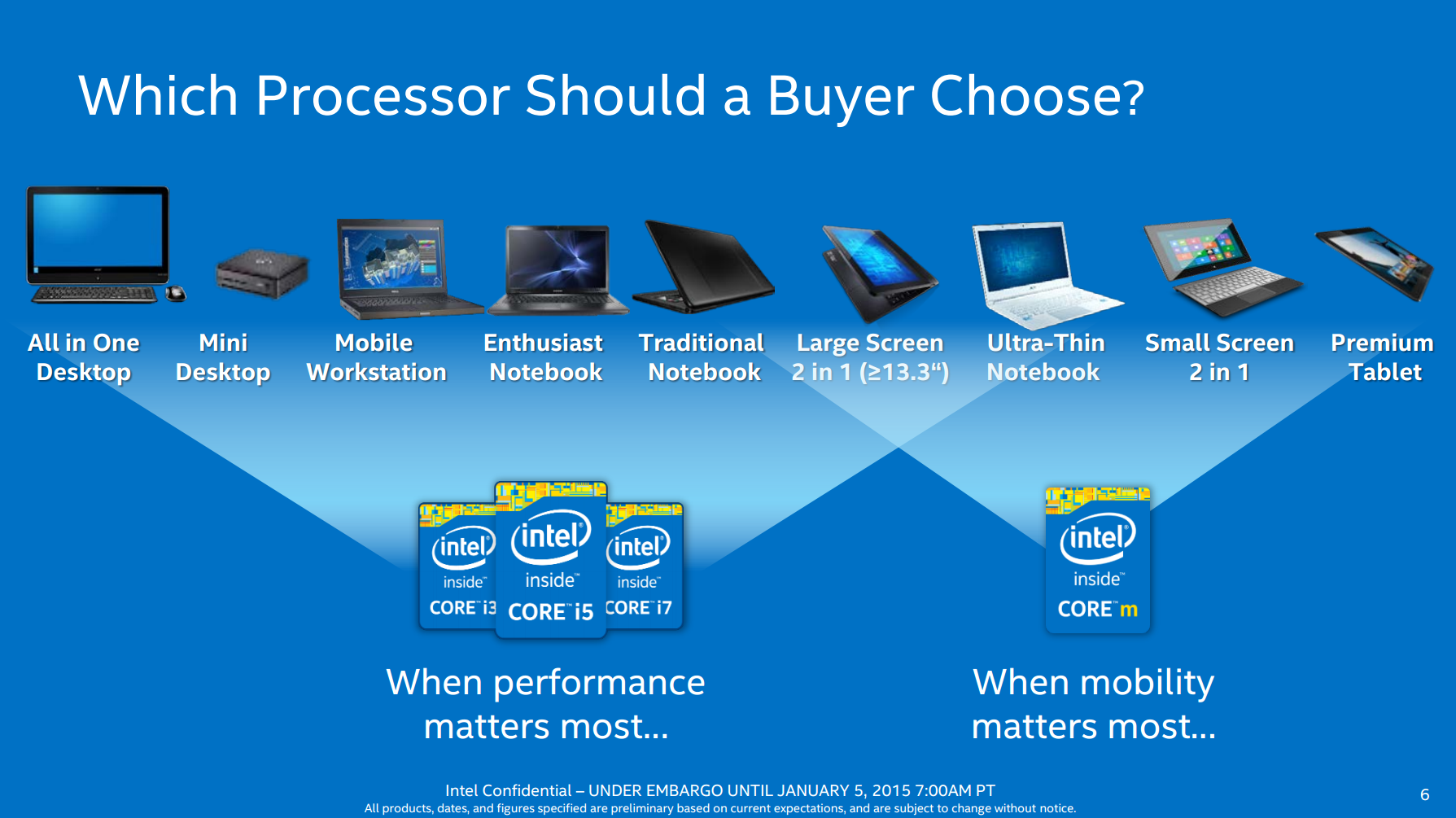 Процессор Intel Xeon E3-1220v2 OEM 3,10GHz 8M Cache Socket1155
