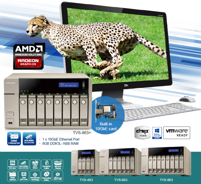 AMD Enters NAS Market with QNAP's 10G-Ready TVS-x63