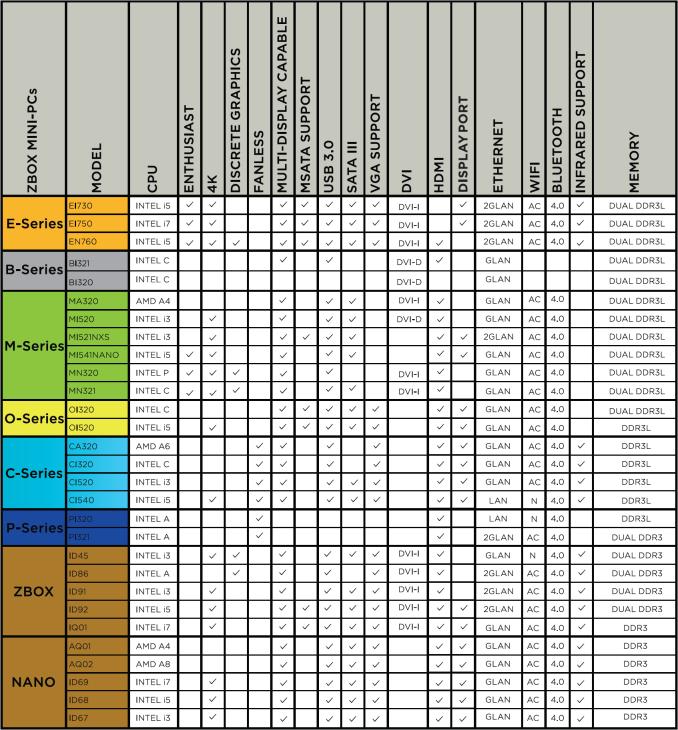 CES 2015: Co u Samsunga? SUHD i Tizen   Obywatel HD