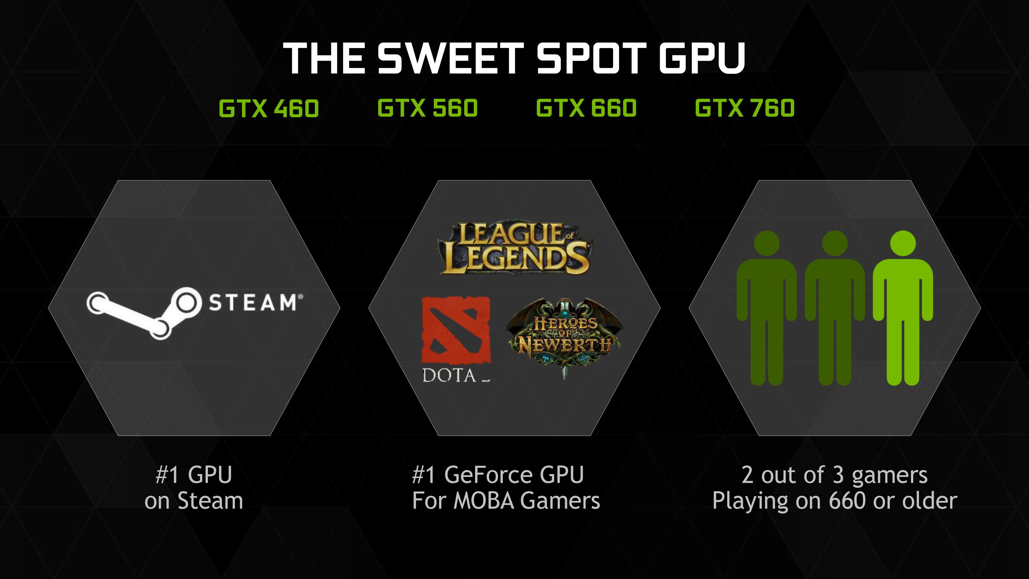 NVIDIA Launches GeForce GTX 960