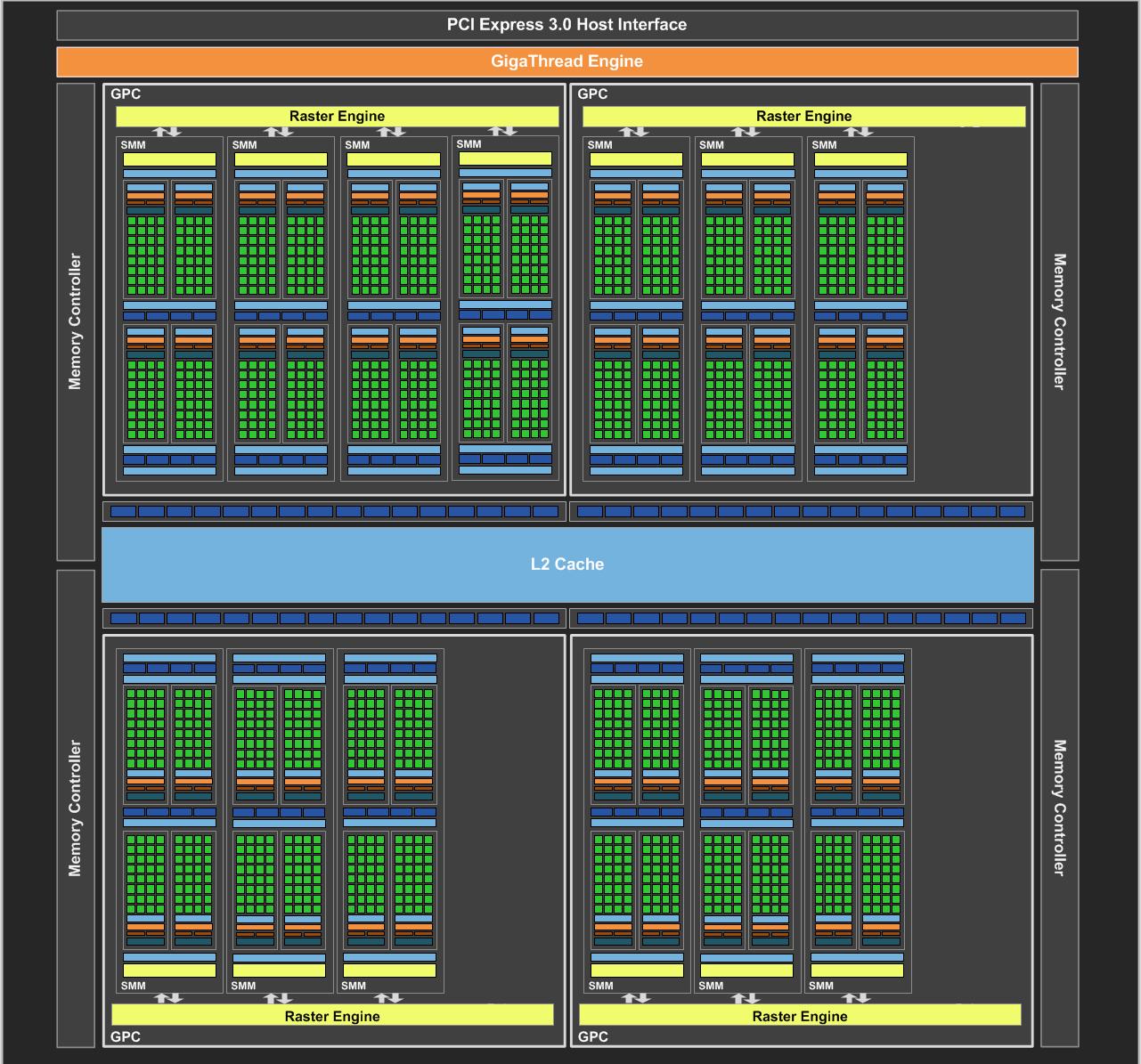 Nvidia Publishes Statement On Geforce Gtx 970 Memory