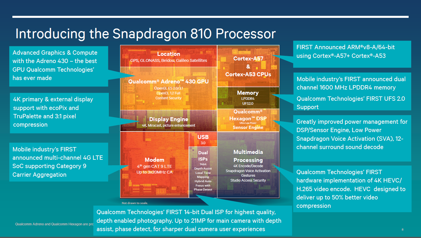 understanding qualcomms snapdragon 810 performance preview
