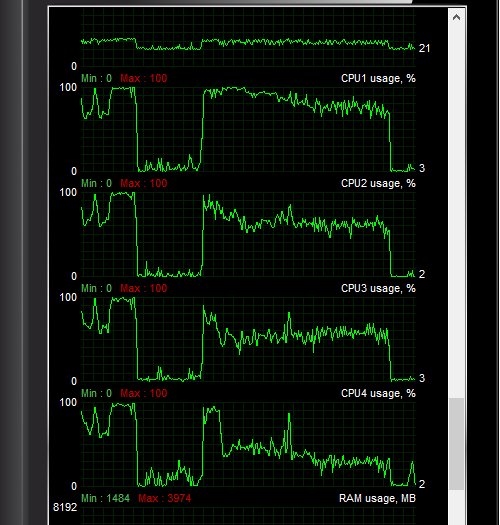 CPU Scaling - The DirectX 12 Performance Preview: AMD, NVIDIA ...