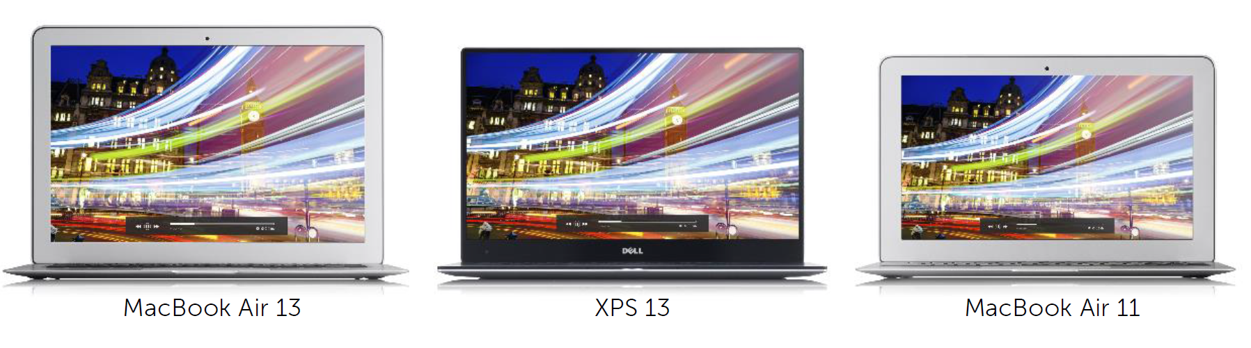 Design and Chassis - Dell XPS 13 Review