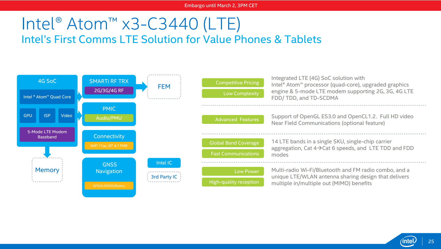 Intel at MWC 2015: SoFIA, Rockchip, Low Cost Integrated LTE