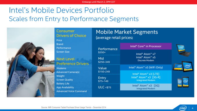 Slide%204 575px Intel at MWC 2015: SoFIA, Rockchip, Low Cost Integrated LTE, Atom Renaming and 14nm Cherry Trail