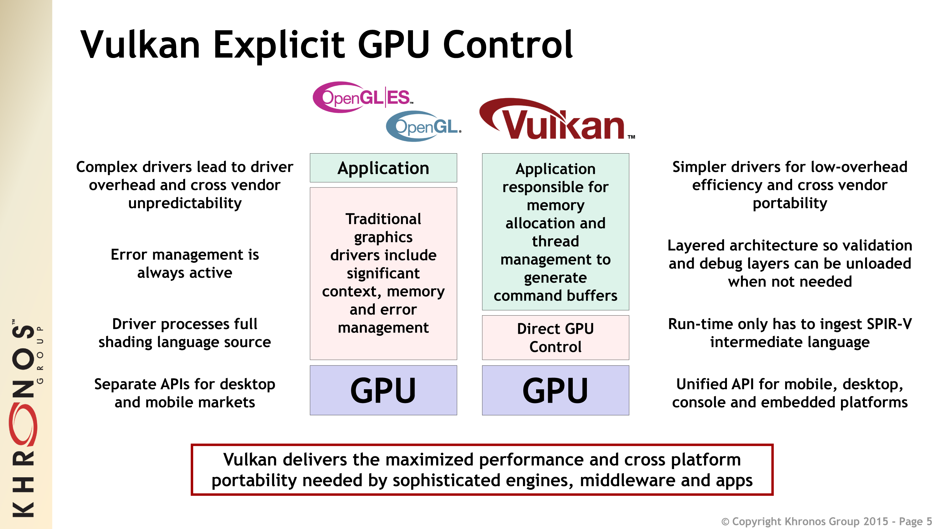 Next Generation OpenGL Becomes Vulkan: Additional Details Released