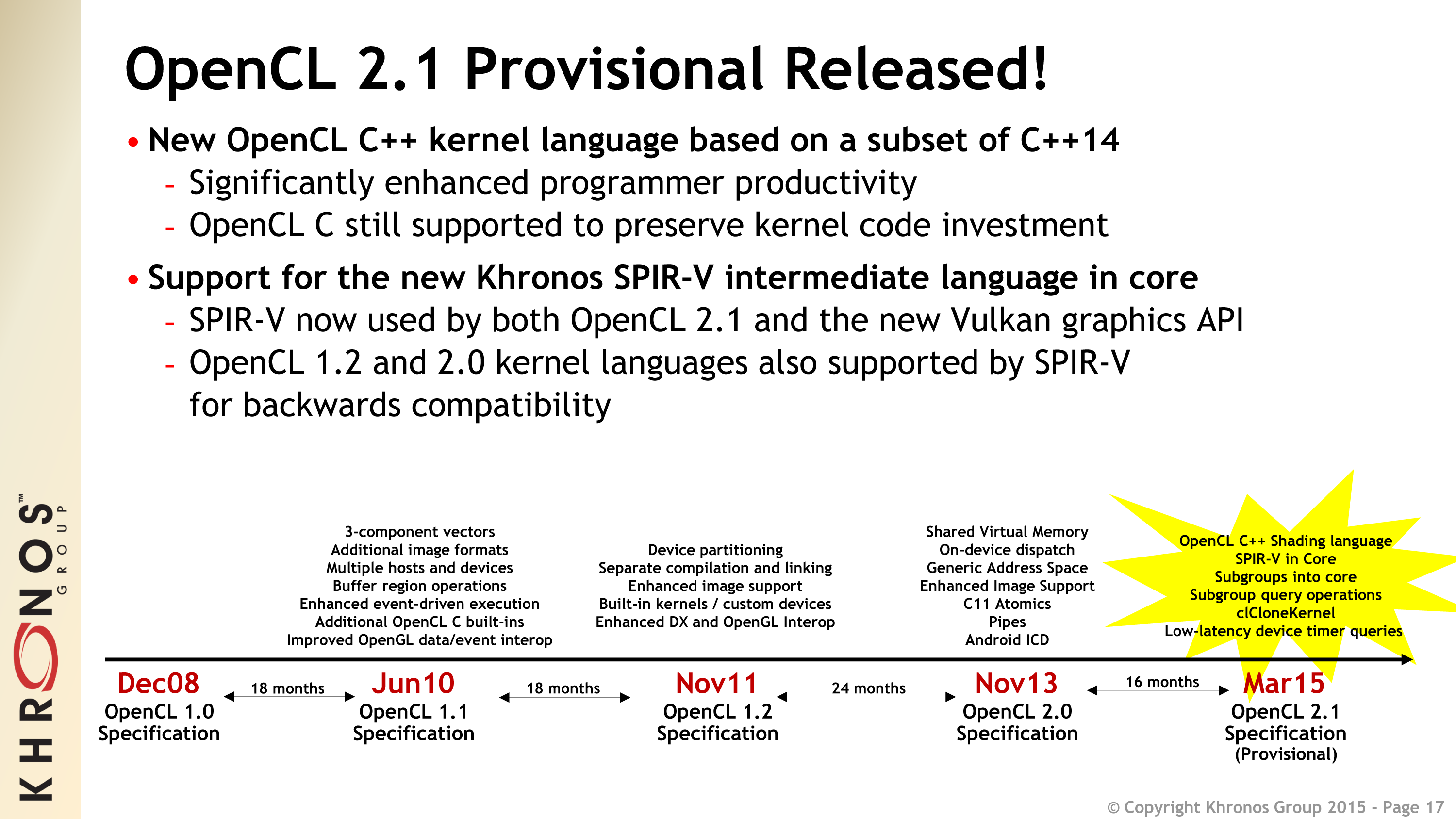 Khronos Announces OpenCL 2 1: C++ Comes to OpenCL