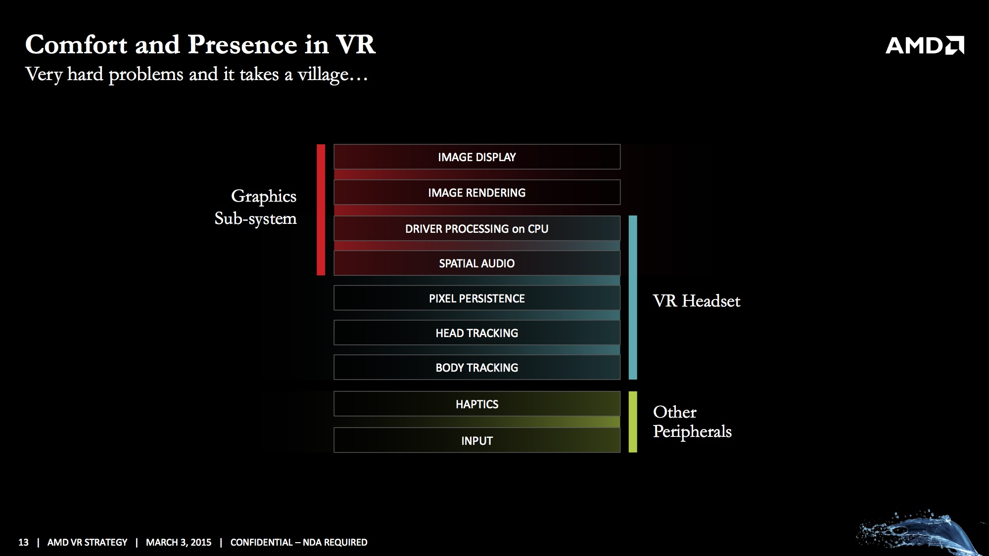 d8530d07e76 AMD s LiquidVR Announced  AMD Gets Expanded VR Headset Functionality