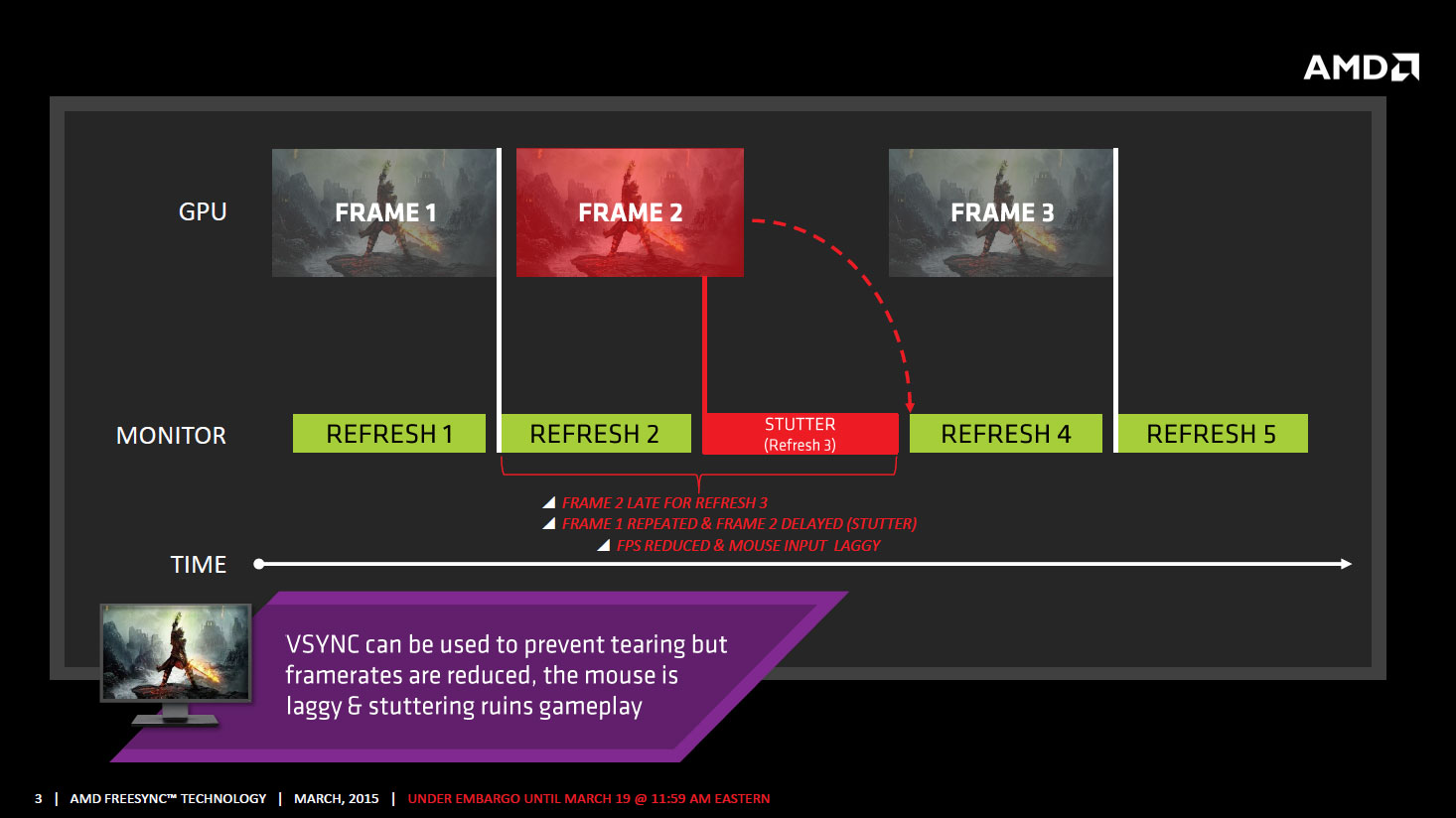 freesync with nvidia cards
