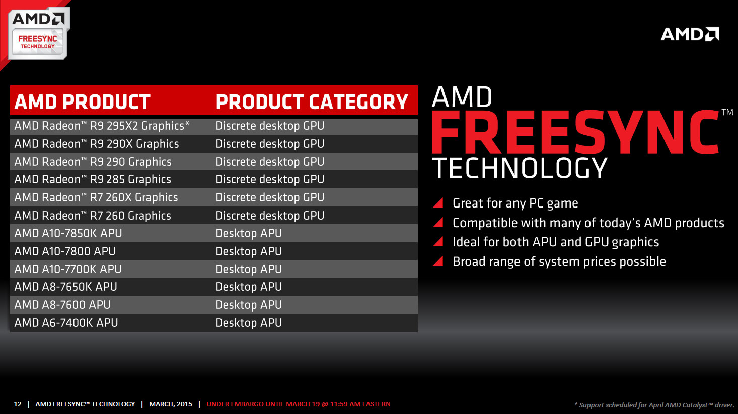 Closing Thoughts - The AMD FreeSync Review