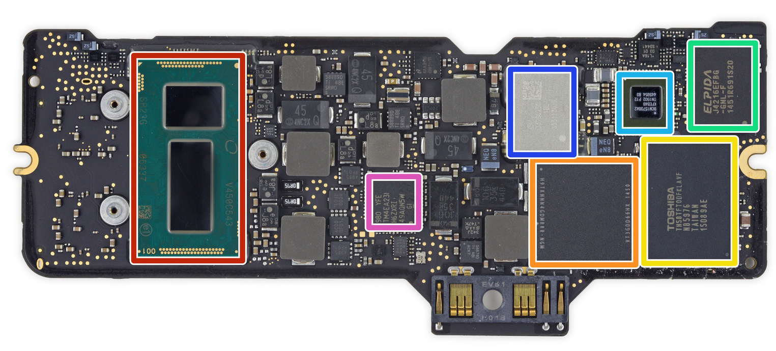 The Macbooks Design 2015 Macbook Review 2nd Try How To Find A Short Circuit In Logic Board Images Courtesy Ifixit With Such Small Apple