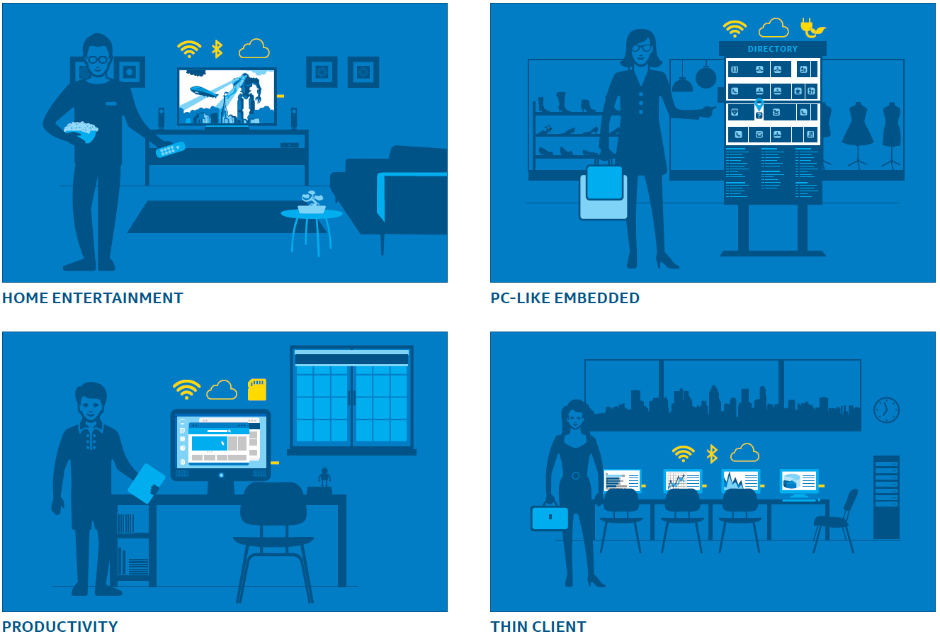Convierte tu TV o monitor en una PC