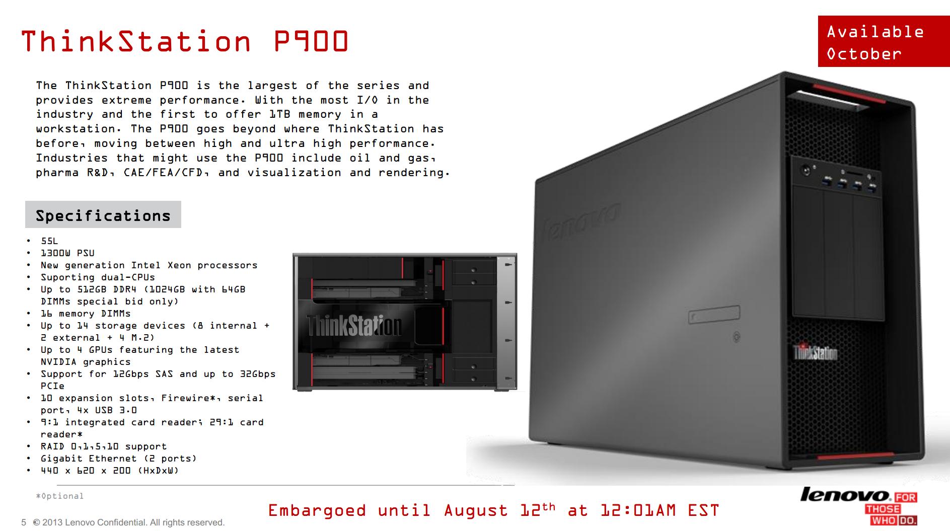 Lenovo ThinkStation P900 Realtek Card Reader 64 BIT