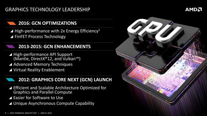 AMD's 2016 GPU Roadmap: FinFET & High Bandwidth Memory