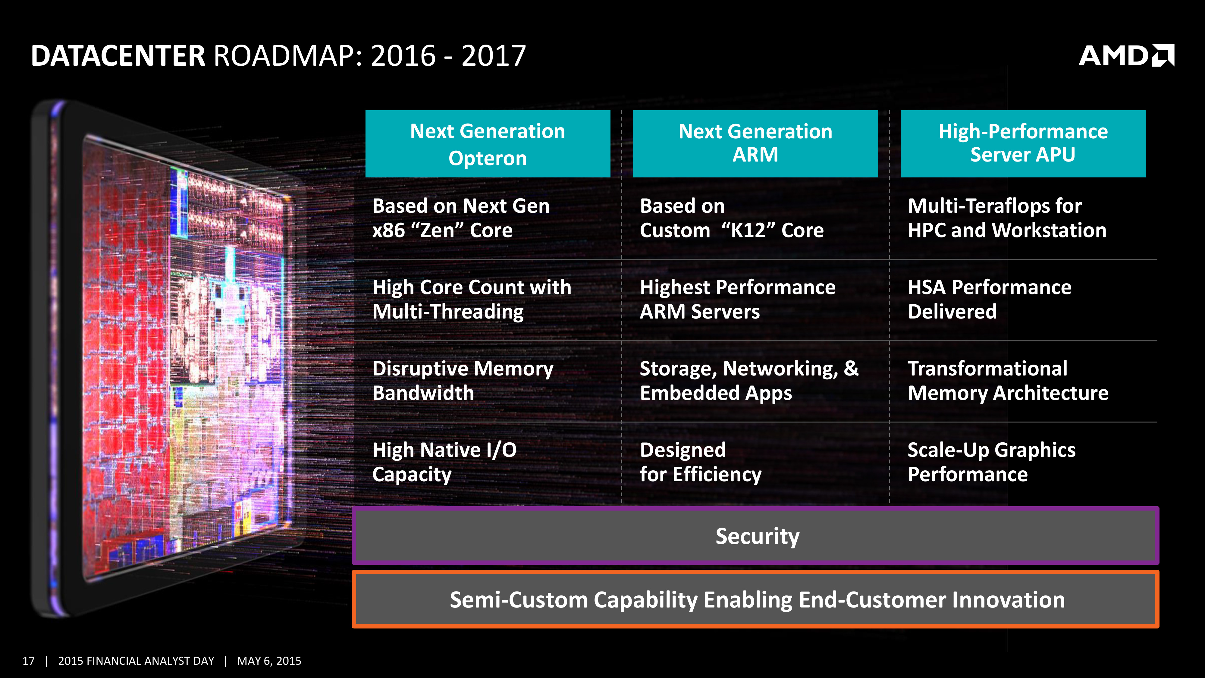 intel vs arm case essay Why does intel vs amd matter  arm's processors are a completely different architecture than the traditional chips favoured by intel and amd arm's reduced.