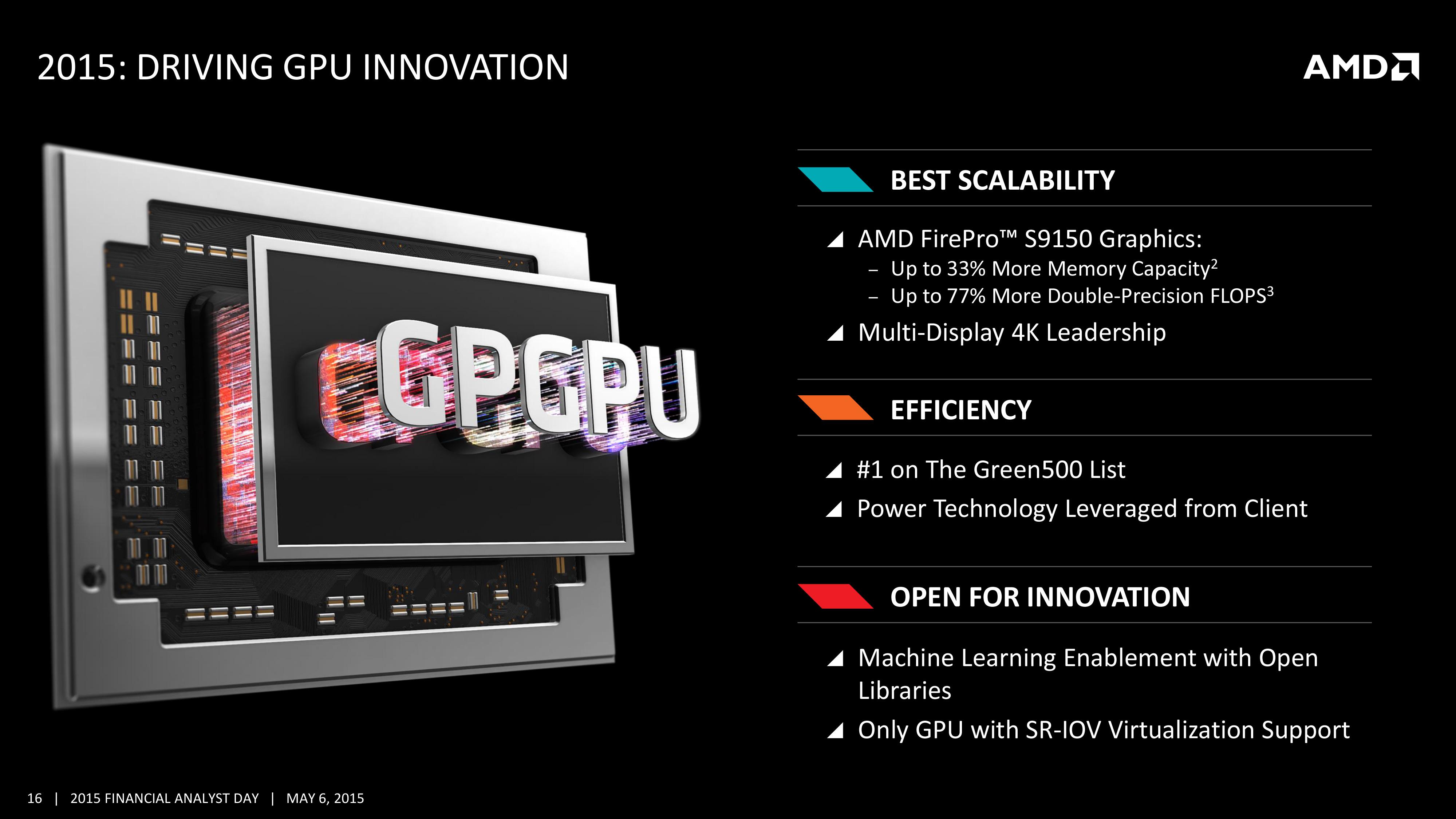 AMD's 2016-2017 Datacenter Roadmap: x86, ARM, and GPGPU