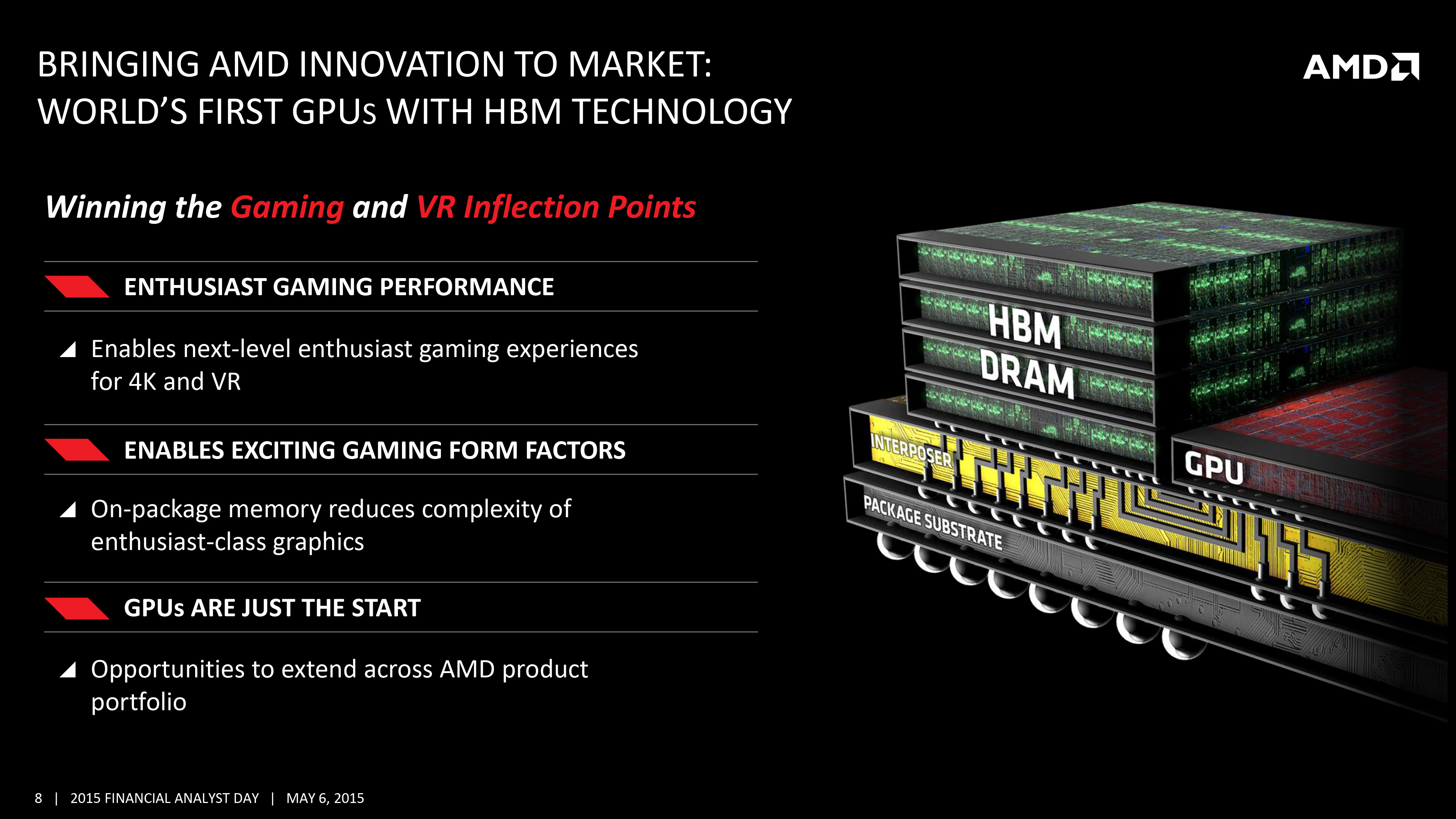 AMD To Launch New Desktop GPU This Quarter (Q2'15) With HBM