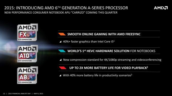AMD Announces 6th Generation A-Series APU Branding - Carrizo