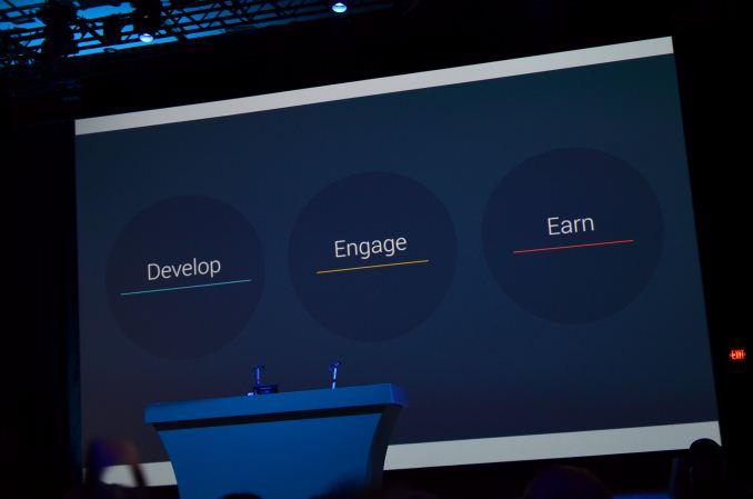 Google IO 2015 Live Blog