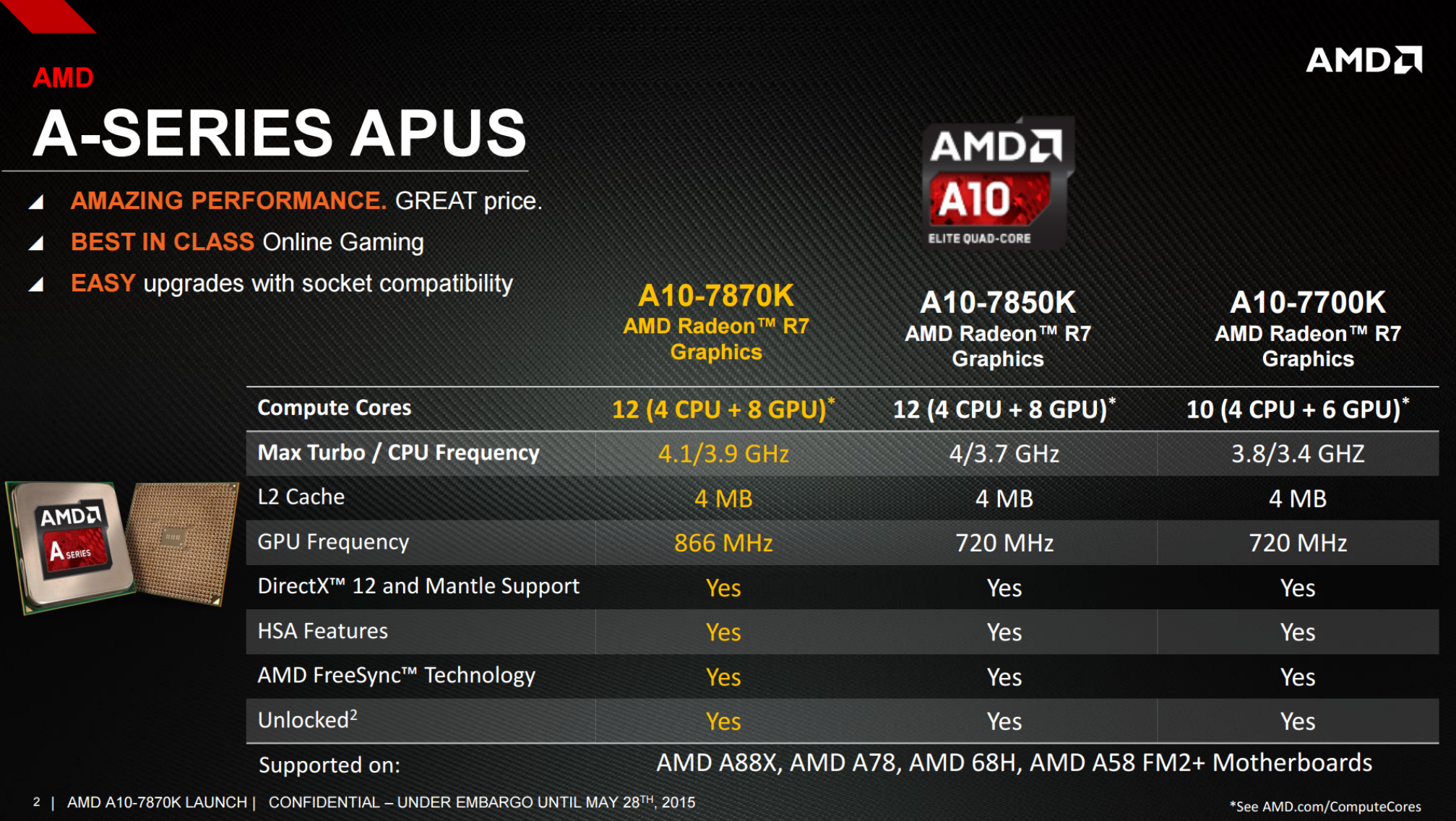 The Kaveri Refresh 'Godavari' Review: Testing AMD's A10-7870K