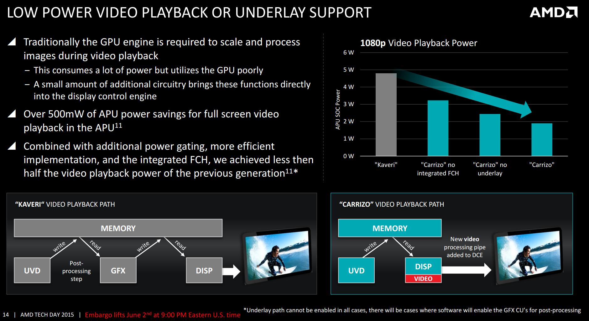AMD UVD 64BIT DRIVER